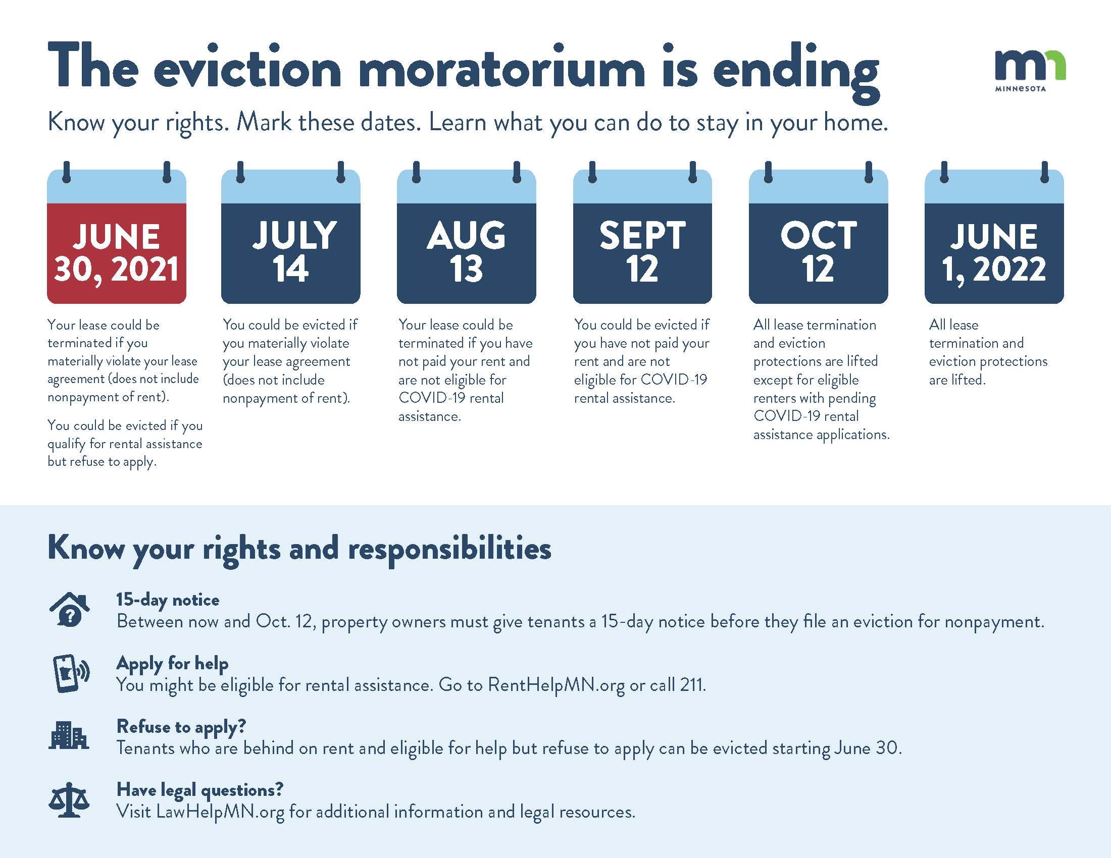 Eviction moratorium is ending